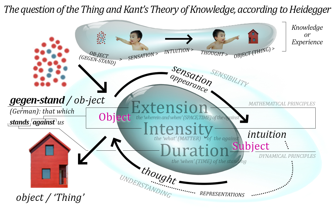 RSAP_012_06_Kant's Theory of Knowledge